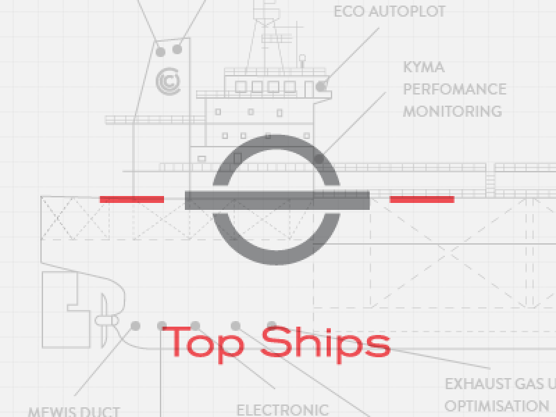 Top Ships - Codefactory